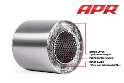 APR Cast Downpipe Resonator Cutaway