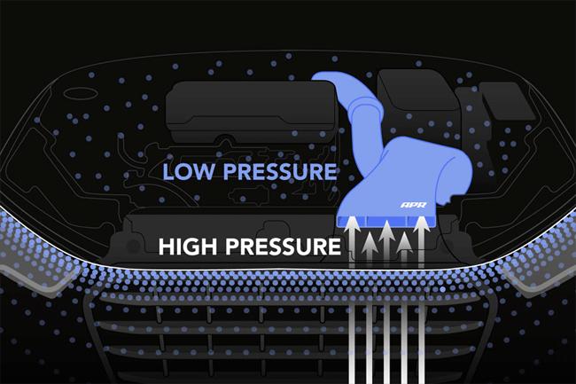 High Pressure Inlet Snorkel and Sealed Design