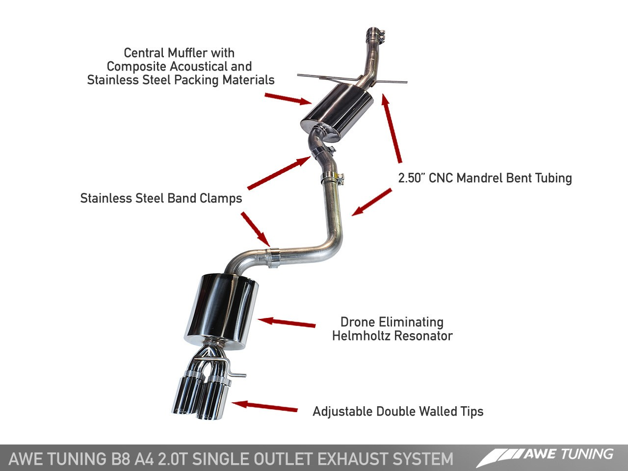 AWE Tuning Touring Edition Cat-back Exhaust - Single Exit (09-16 A4 2.0T) - Overview