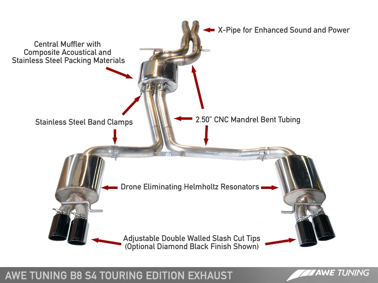 AWE Tuning Touring Edition Cat-back Exhaust - 90mm Tips (10-16 S4) - Overview