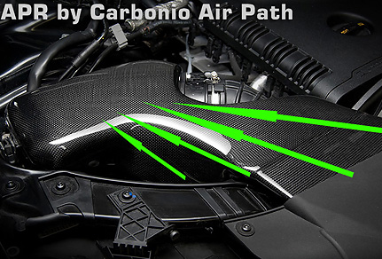 APR by Carbonio Intake air path