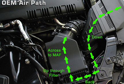 OEM intake system air path