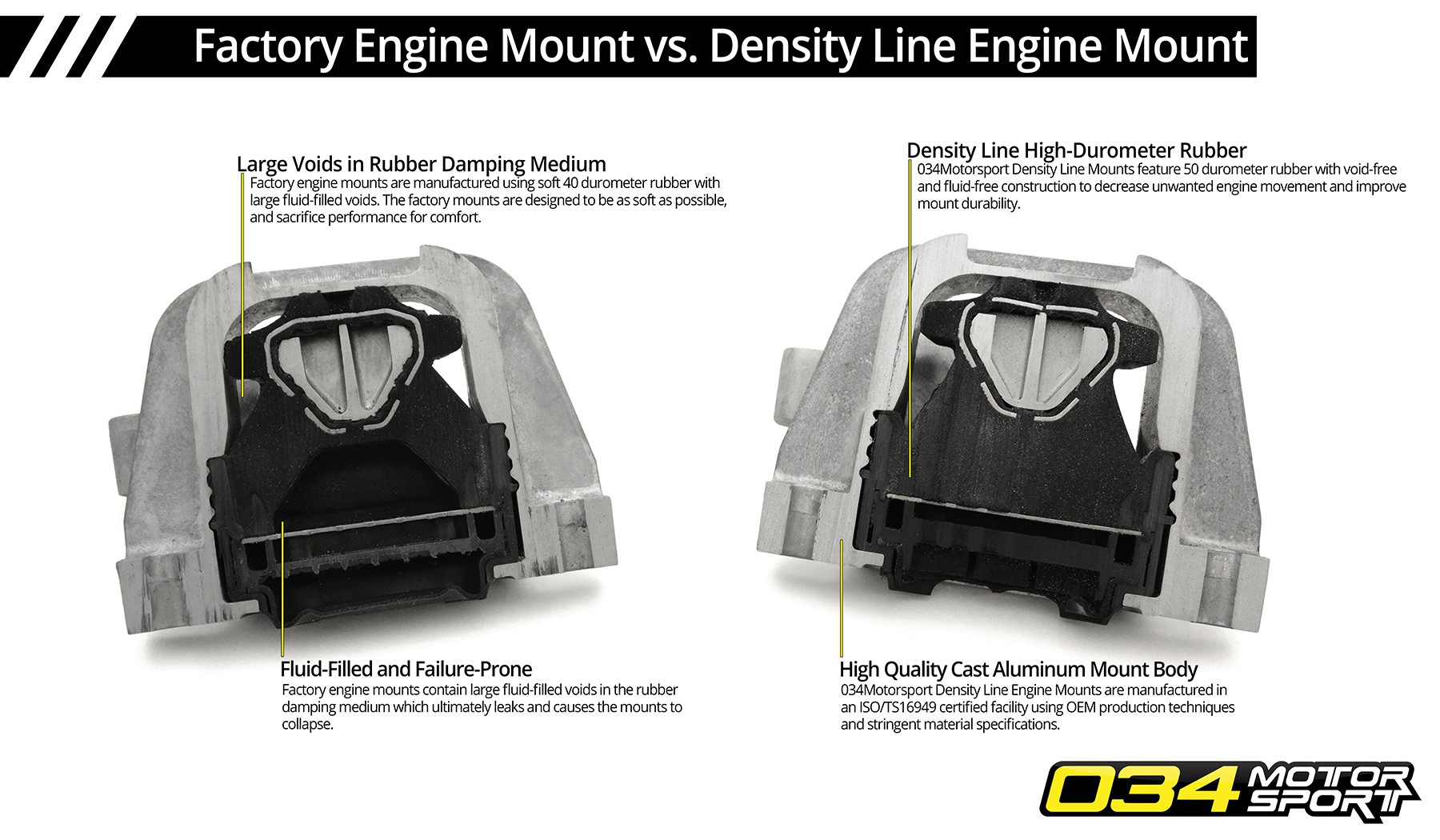 Factory Engine Mount vs. Density Line Engine Mount